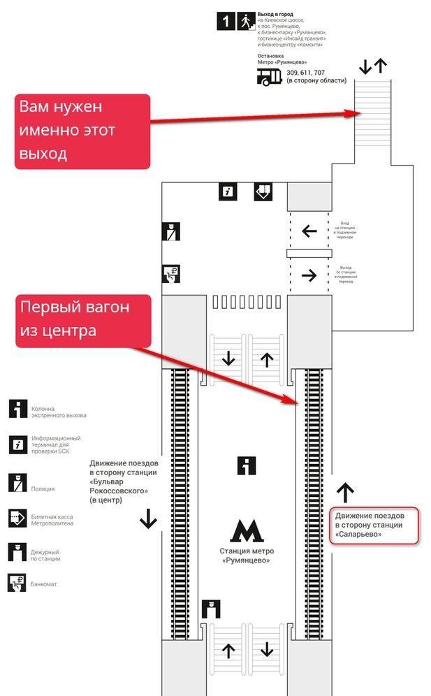 Схема метро Румянцево