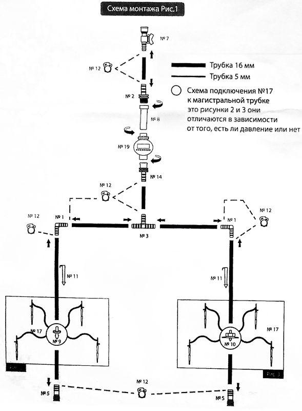 Система подключения Green Helper GN-023